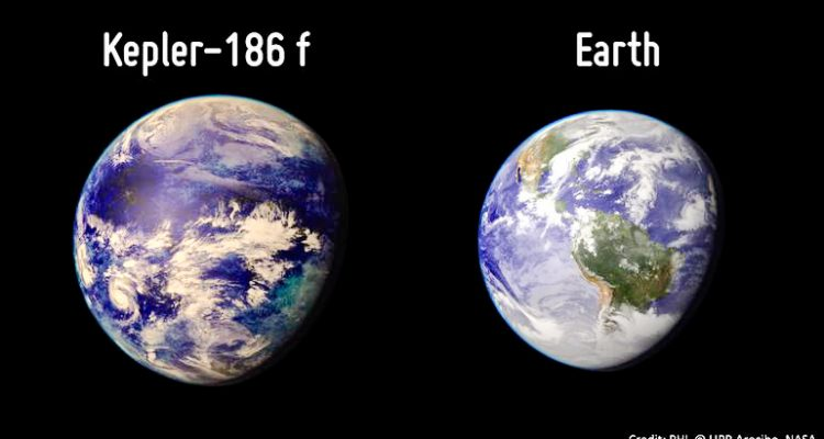 Scientists Discover Second Earth May Contain Extra Terrestrial Life Video on Planet Kepler 186f