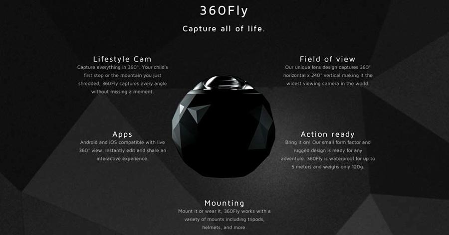2_360-degree cameras