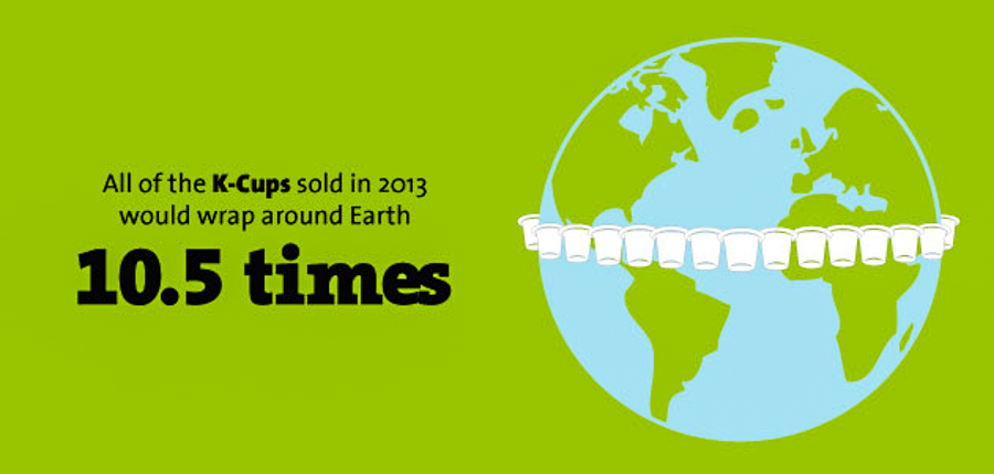 In 2014 K Cups Buried In Landfills Would Circle Earth
