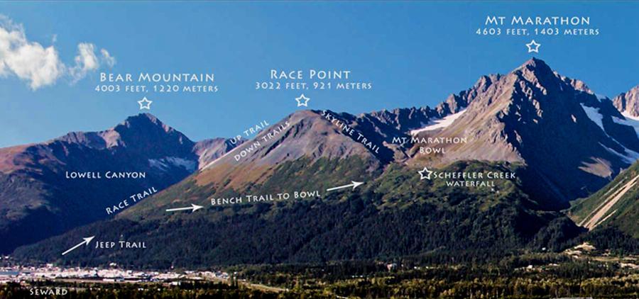3_Alaska Mt. Marathon