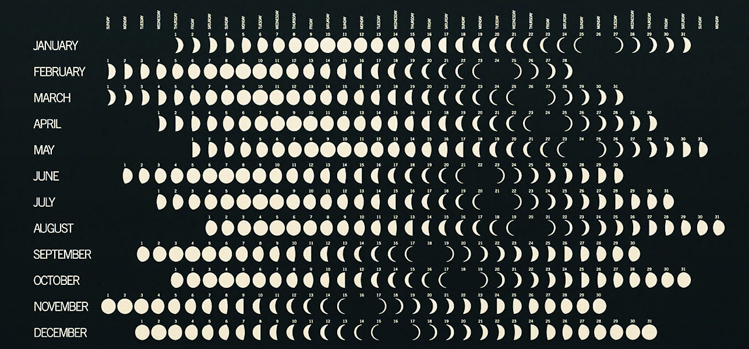 to get your hands on a lunar calendar. Learn about the moon's phases ...