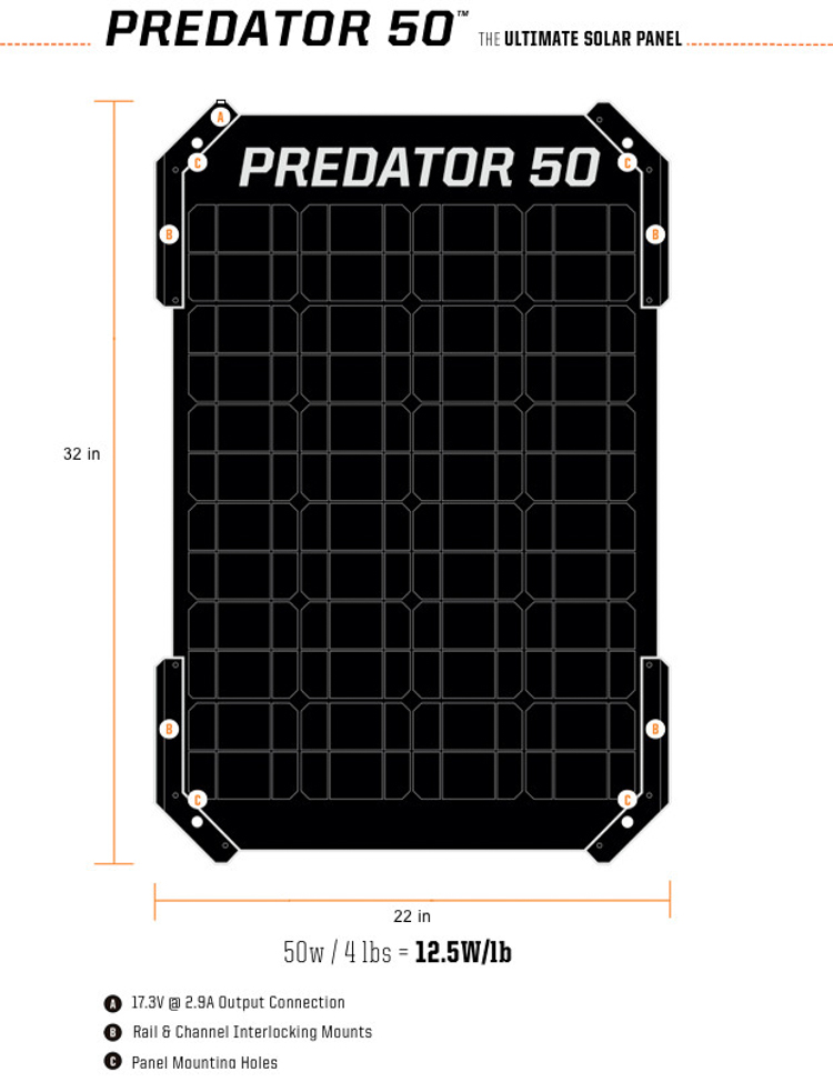 4_The Kodiak Solar Generator