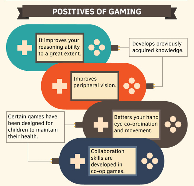 3_can video games make you smarter