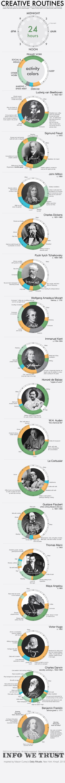 Creative Routines Infographic