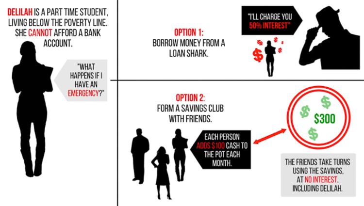 2_Vicis_NIMO_Financial Revolution