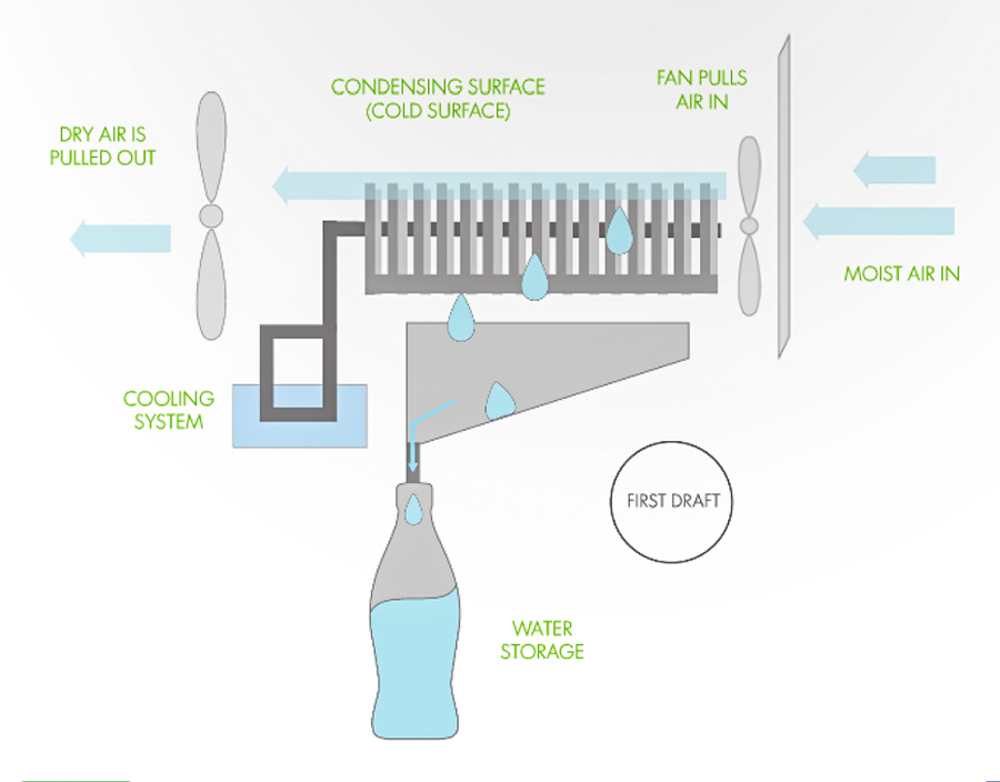 Water Bottle Fontus 4 (3)