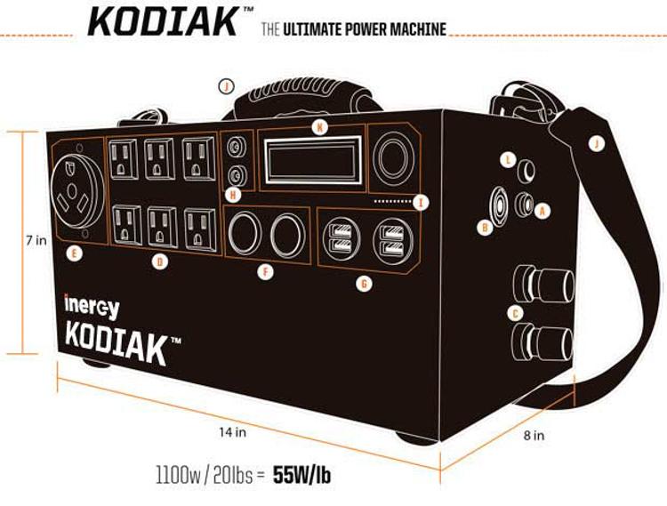 2_The Kodiak Solar Generator