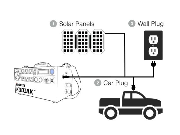 5_The Kodiak Solar Generator