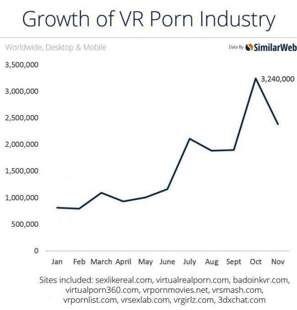 4_virtual reality porn