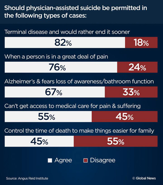 5_new assisted suicide law