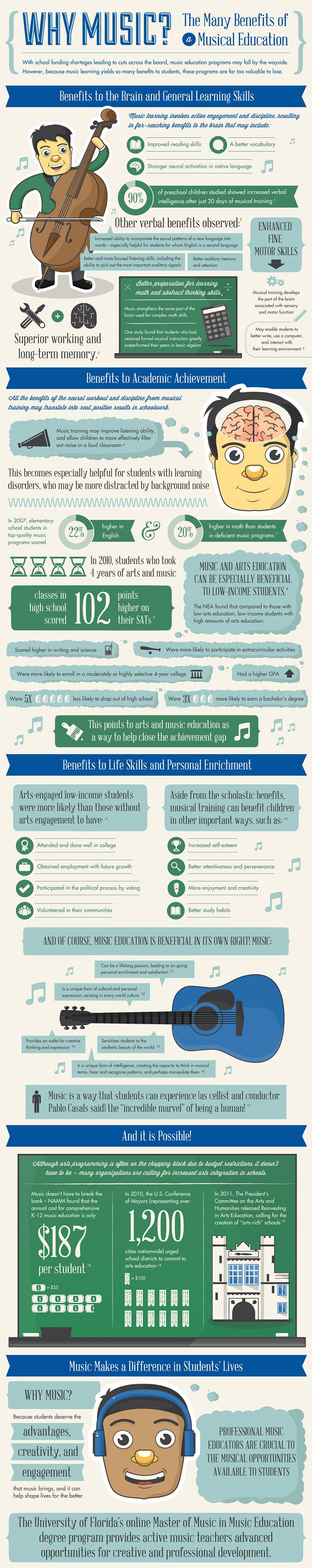 1_music education