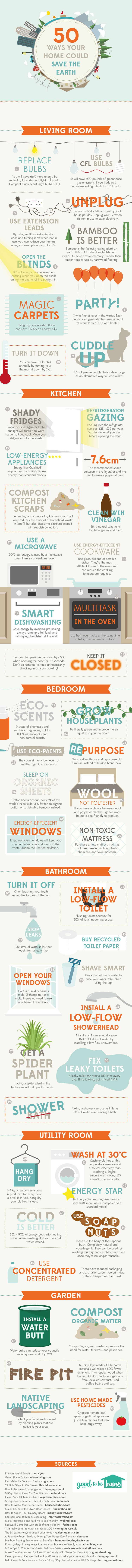 2_50 simple ways to save the planet
